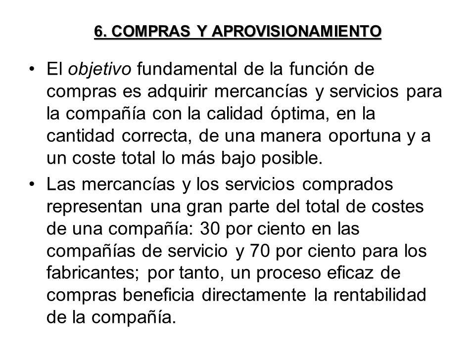 6. COMPRAS Y APROVISIONAMIENTO El objetivo fundamental de la función de compras es adquirir mercancías y servicios para la compañía con la calidad ópt