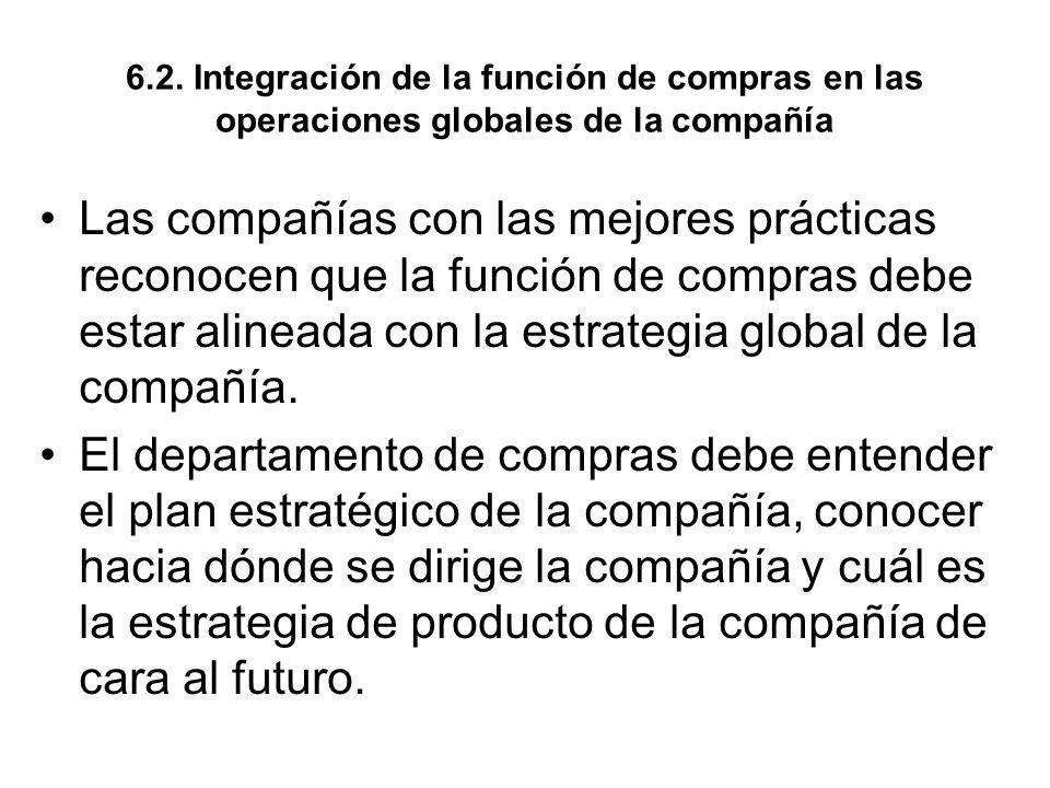 6.2. Integración de la función de compras en las operaciones globales de la compañía Las compañías con las mejores prácticas reconocen que la función