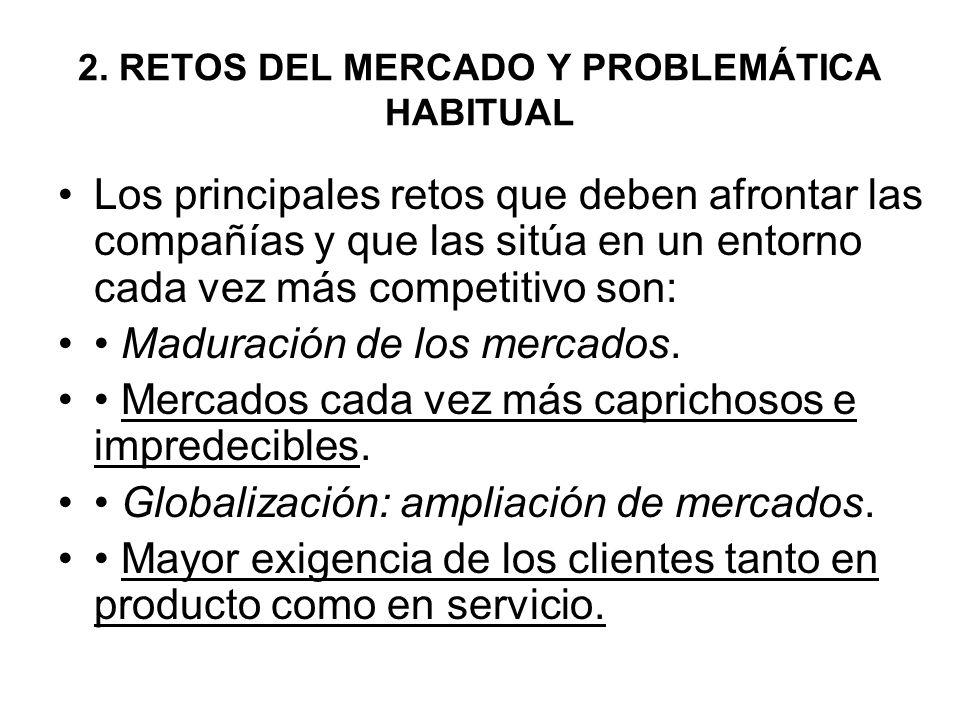 2. RETOS DEL MERCADO Y PROBLEMÁTICA HABITUAL Los principales retos que deben afrontar las compañías y que las sitúa en un entorno cada vez más competi