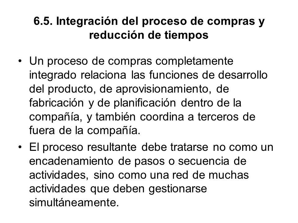 6.5. Integración del proceso de compras y reducción de tiempos Un proceso de compras completamente integrado relaciona las funciones de desarrollo del