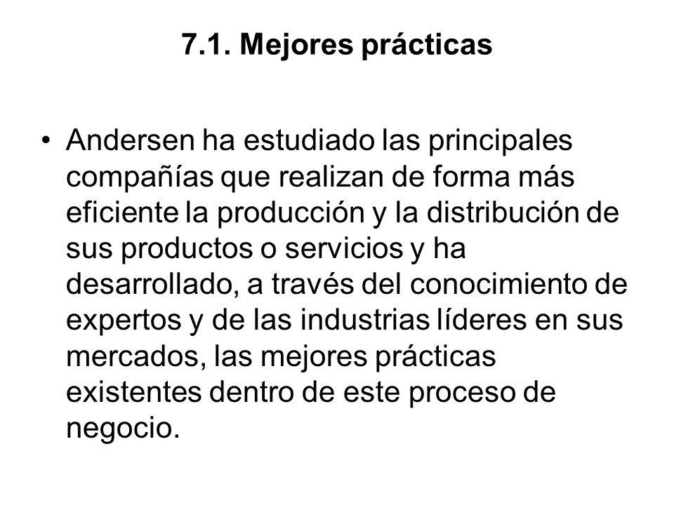 7.1. Mejores prácticas Andersen ha estudiado las principales compañías que realizan de forma más eficiente la producción y la distribución de sus prod