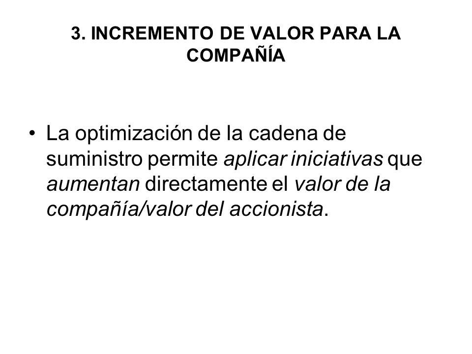 3. INCREMENTO DE VALOR PARA LA COMPAÑÍA La optimización de la cadena de suministro permite aplicar iniciativas que aumentan directamente el valor de l