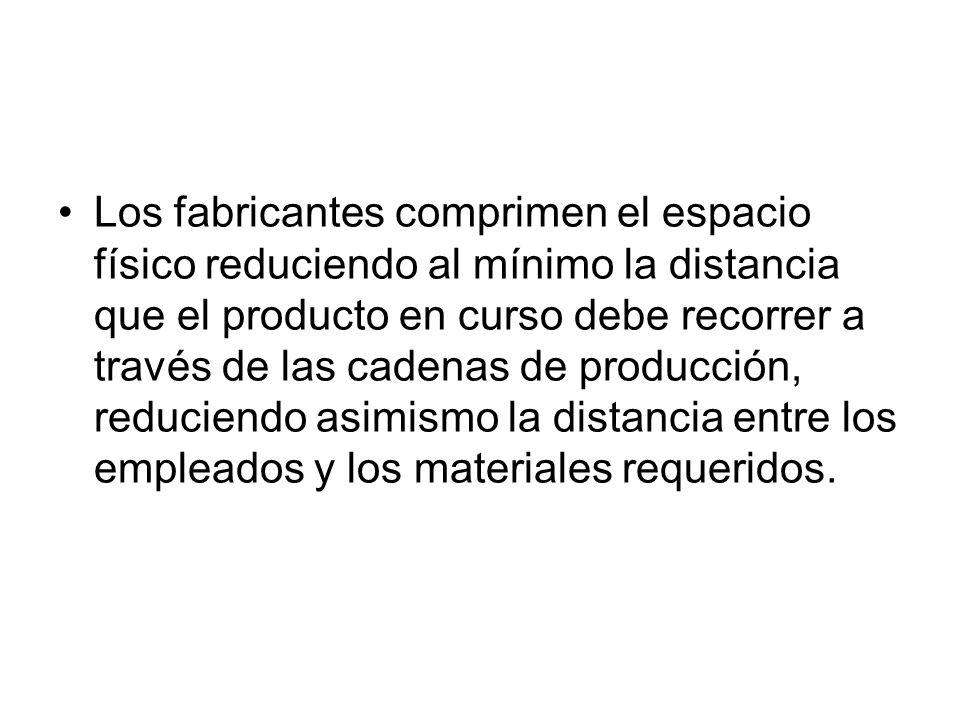 Los fabricantes comprimen el espacio físico reduciendo al mínimo la distancia que el producto en curso debe recorrer a través de las cadenas de produc