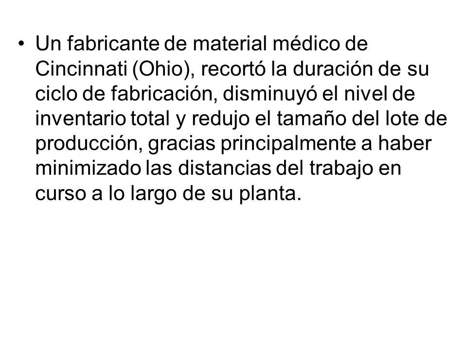 Un fabricante de material médico de Cincinnati (Ohio), recortó la duración de su ciclo de fabricación, disminuyó el nivel de inventario total y redujo