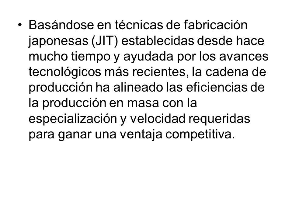Basándose en técnicas de fabricación japonesas (JIT) establecidas desde hace mucho tiempo y ayudada por los avances tecnológicos más recientes, la cad