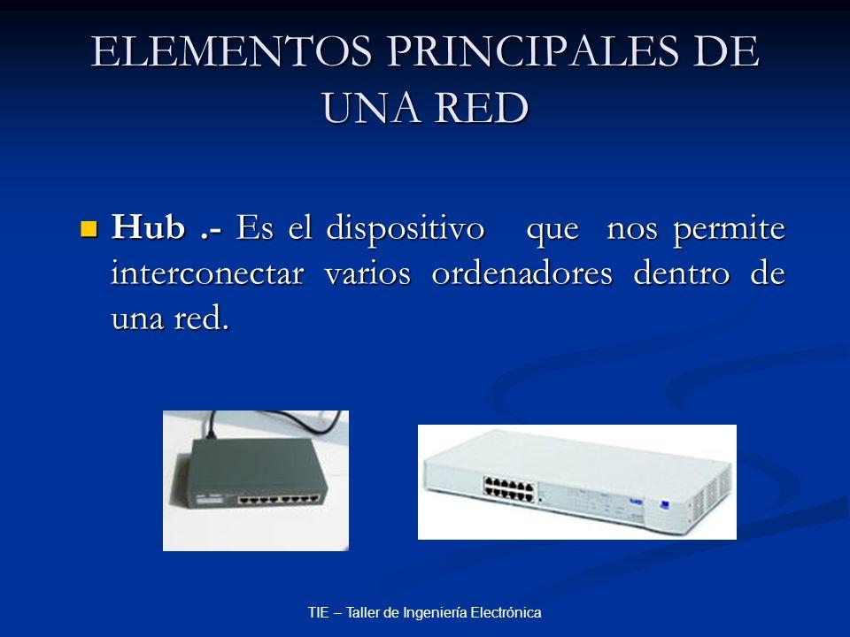 TIE – Taller de Ingeniería Electrónica ELEMENTOS PRINCIPALES DE UNA RED Hub.- Es el dispositivo que nos permite interconectar varios ordenadores dentr