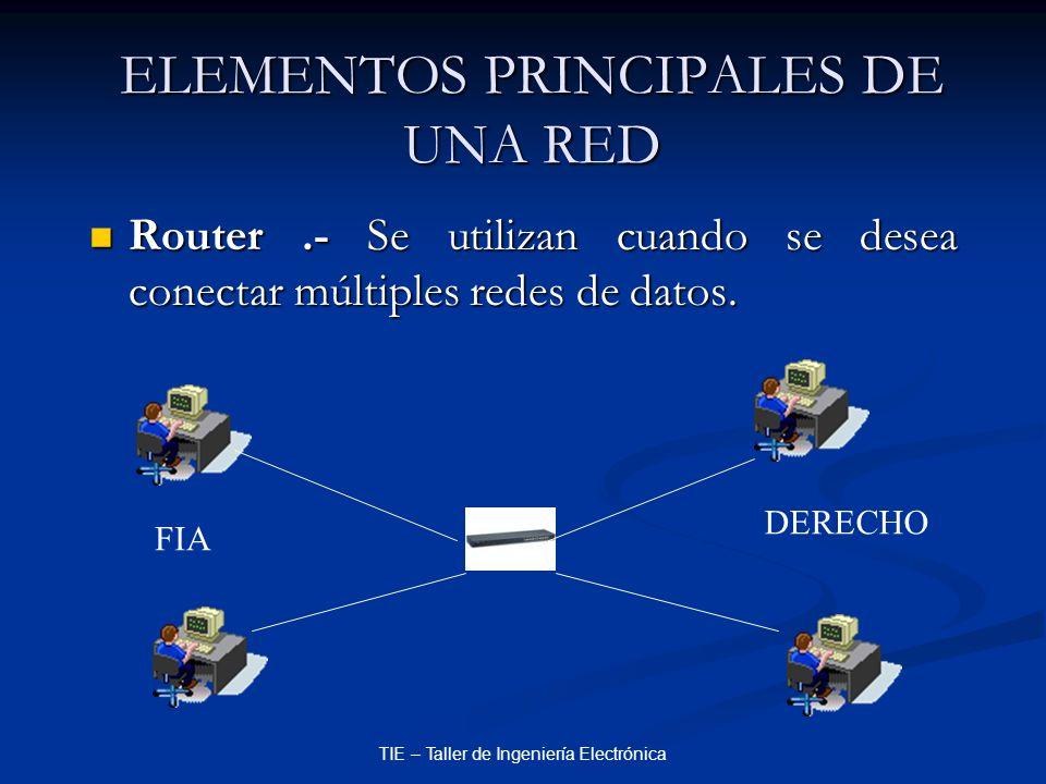 TIE – Taller de Ingeniería Electrónica ELEMENTOS PRINCIPALES DE UNA RED Router.- Se utilizan cuando se desea conectar múltiples redes de datos. Router