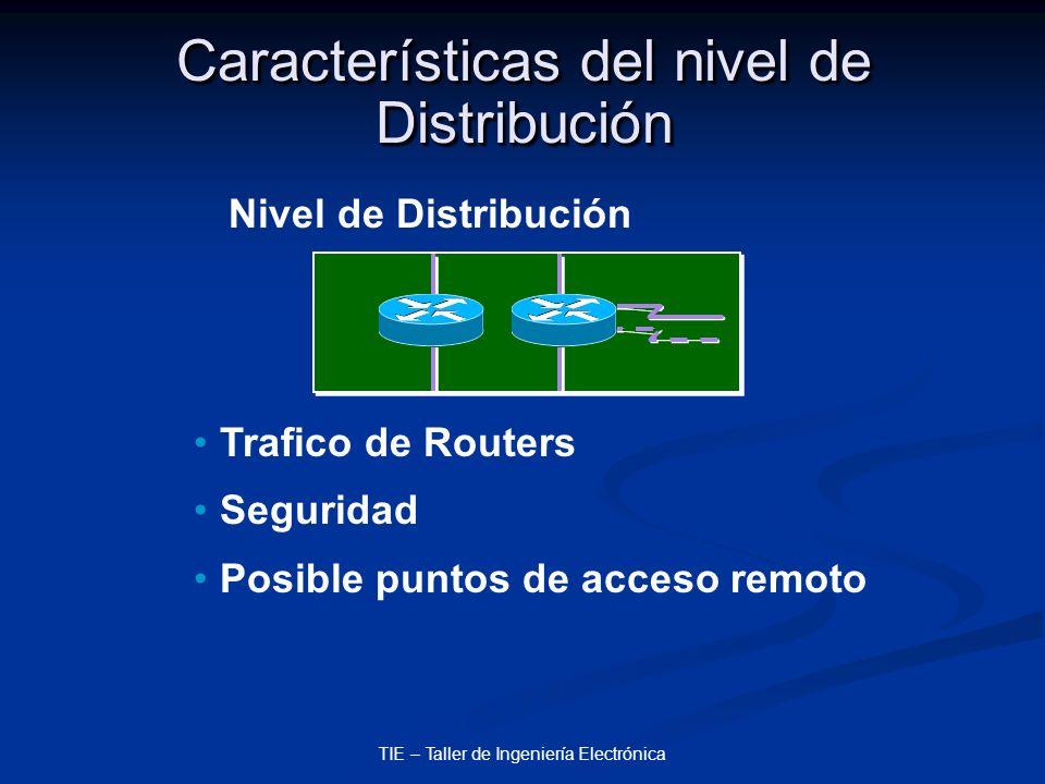 TIE – Taller de Ingeniería Electrónica Trafico de Routers Seguridad Posible puntos de acceso remoto Nivel de Distribución Características del nivel de