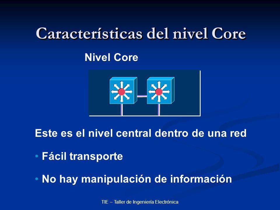 TIE – Taller de Ingeniería Electrónica Este es el nivel central dentro de una red Fácil transporte No hay manipulación de información Nivel Core Carac