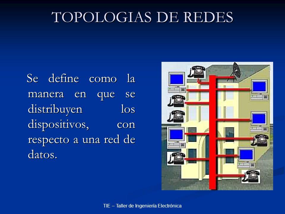 TIE – Taller de Ingeniería Electrónica TOPOLOGIAS DE REDES Se define como la manera en que se distribuyen los dispositivos, con respecto a una red de