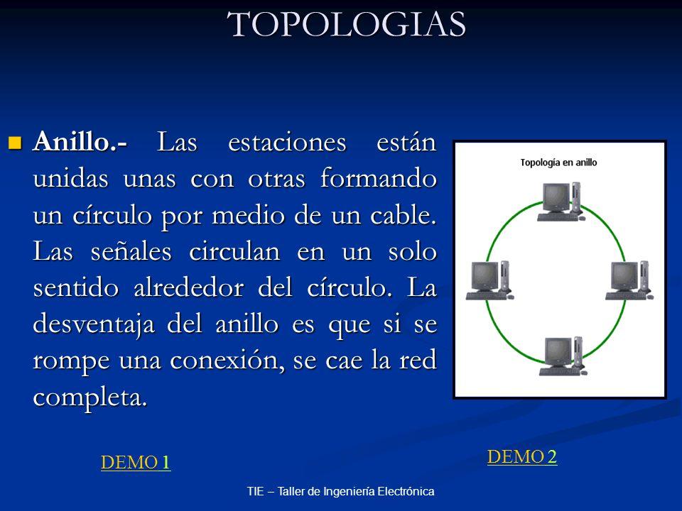TIE – Taller de Ingeniería Electrónica TOPOLOGIAS Anillo.- Las estaciones están unidas unas con otras formando un círculo por medio de un cable. Las s