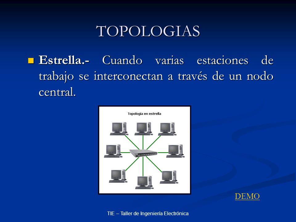 TIE – Taller de Ingeniería Electrónica TOPOLOGIAS Estrella.- Cuando varias estaciones de trabajo se interconectan a través de un nodo central. Estrell