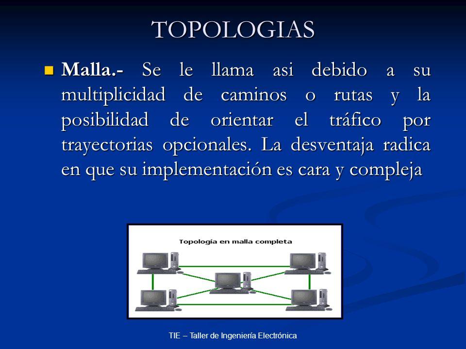 TIE – Taller de Ingeniería ElectrónicaTOPOLOGIAS Malla.- Se le llama asi debido a su multiplicidad de caminos o rutas y la posibilidad de orientar el