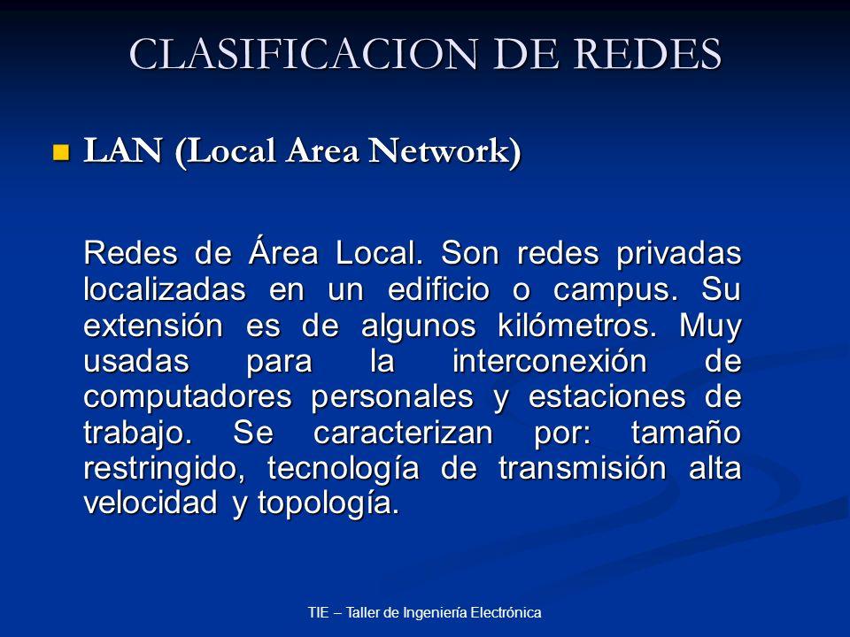 TIE – Taller de Ingeniería Electrónica CLASIFICACION DE REDES LAN (Local Area Network) LAN (Local Area Network) Redes de Área Local. Son redes privada