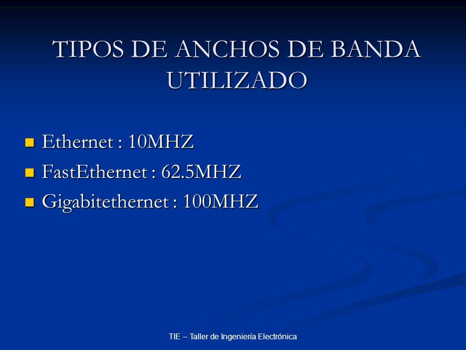 TIE – Taller de Ingeniería Electrónica TIPOS DE ANCHOS DE BANDA UTILIZADO Ethernet : 10MHZ Ethernet : 10MHZ FastEthernet : 62.5MHZ FastEthernet : 62.5