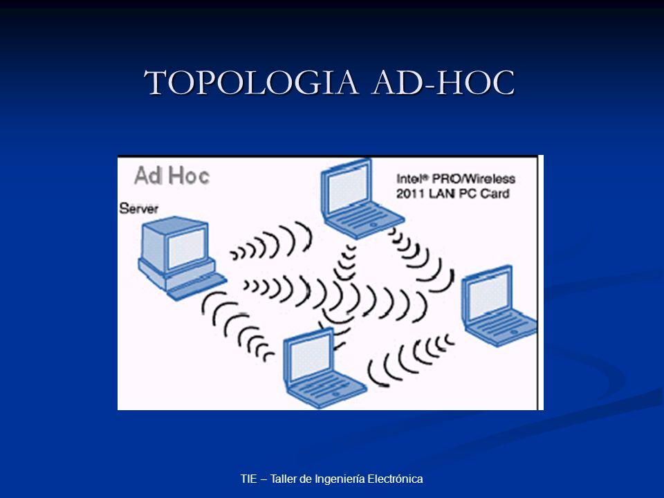 TIE – Taller de Ingeniería Electrónica TOPOLOGIA AD-HOC