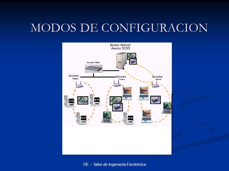 TIE – Taller de Ingeniería Electrónica MODOS DE CONFIGURACION