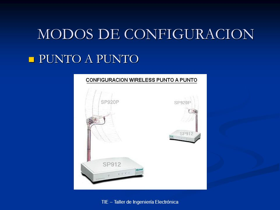 TIE – Taller de Ingeniería Electrónica MODOS DE CONFIGURACION PUNTO A PUNTO PUNTO A PUNTO