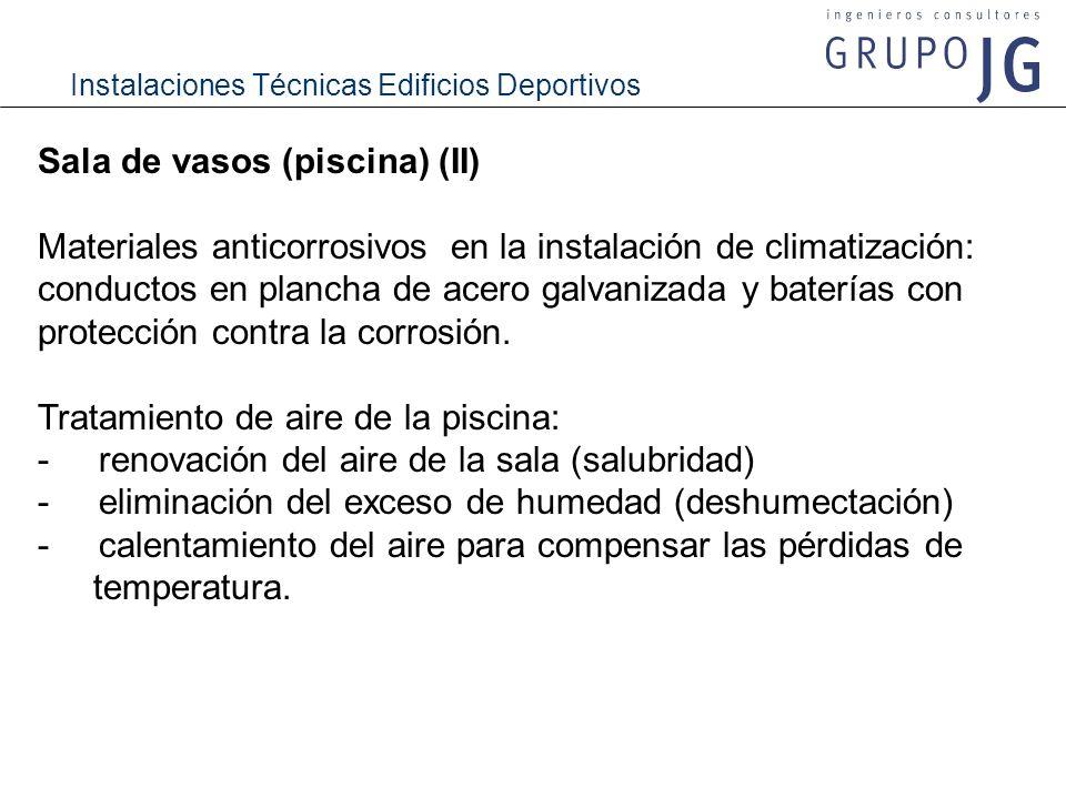 Instalaciones Técnicas Edificios Deportivos Sala de vasos (piscina) (II) Materiales anticorrosivos en la instalación de climatización: conductos en pl