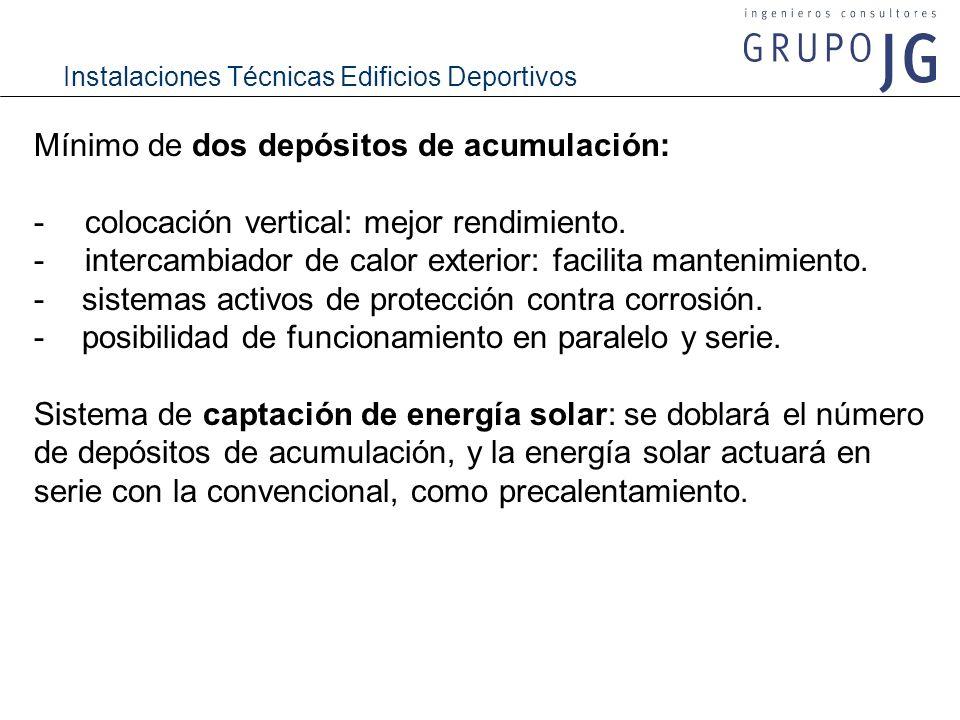 Instalaciones Técnicas Edificios Deportivos Mínimo de dos depósitos de acumulación: - colocación vertical: mejor rendimiento. - intercambiador de calo