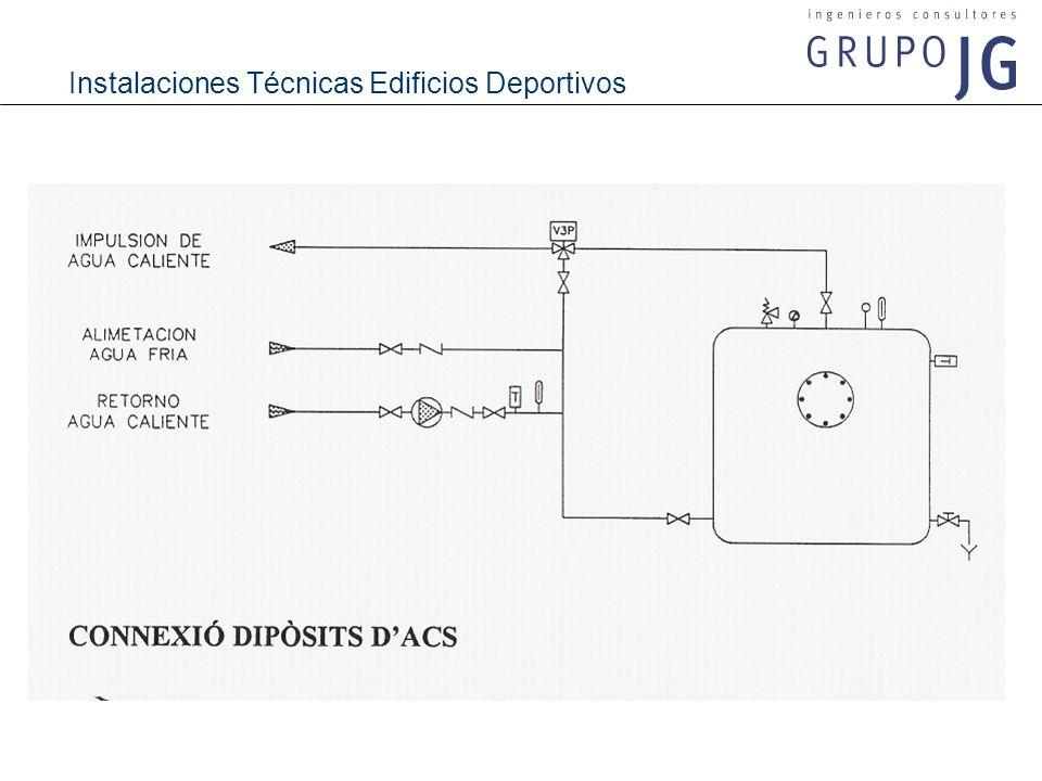 Instalaciones Técnicas Edificios Deportivos