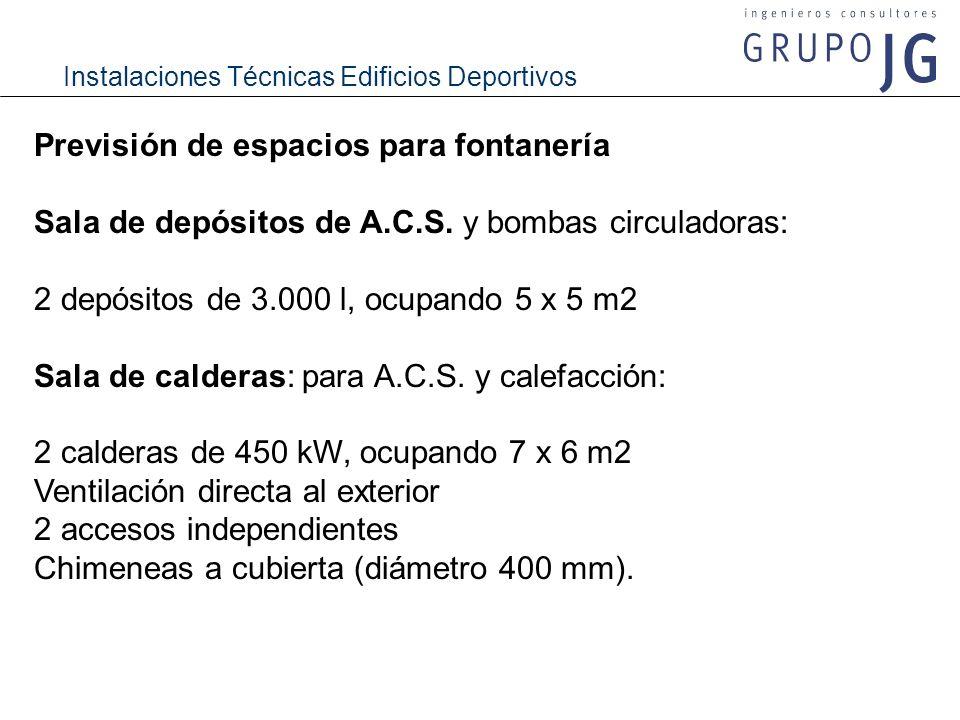 Instalaciones Técnicas Edificios Deportivos Previsión de espacios para fontanería Sala de depósitos de A.C.S. y bombas circuladoras: 2 depósitos de 3.