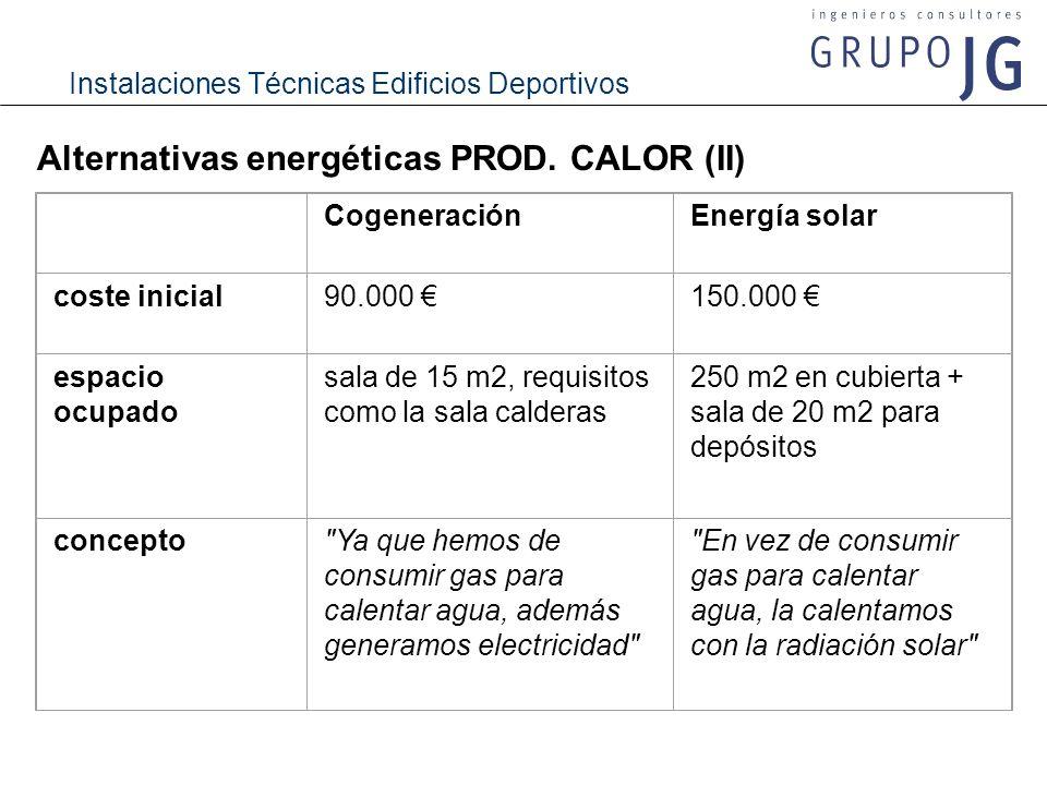 Instalaciones Técnicas Edificios Deportivos Alternativas energéticas PROD. CALOR (II) CogeneraciónEnergía solar coste inicial90.000 150.000 espacio oc