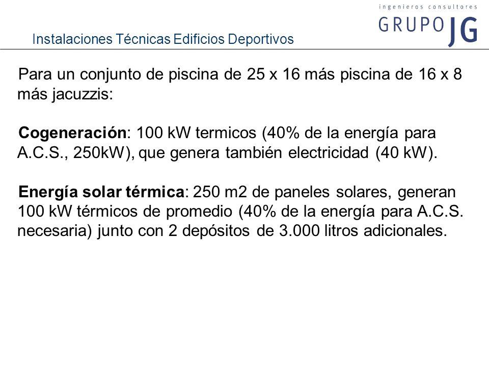 Instalaciones Técnicas Edificios Deportivos Para un conjunto de piscina de 25 x 16 más piscina de 16 x 8 más jacuzzis: Cogeneración: 100 kW termicos (