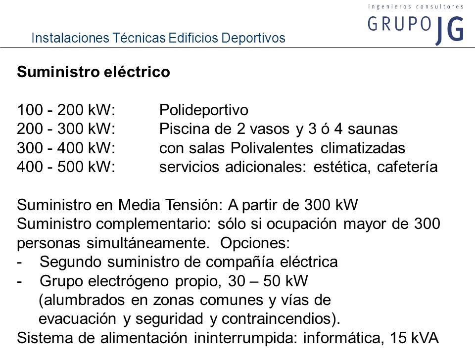 Instalaciones Técnicas Edificios Deportivos Suministro eléctrico 100 - 200 kW:Polideportivo 200 - 300 kW:Piscina de 2 vasos y 3 ó 4 saunas 300 - 400 k