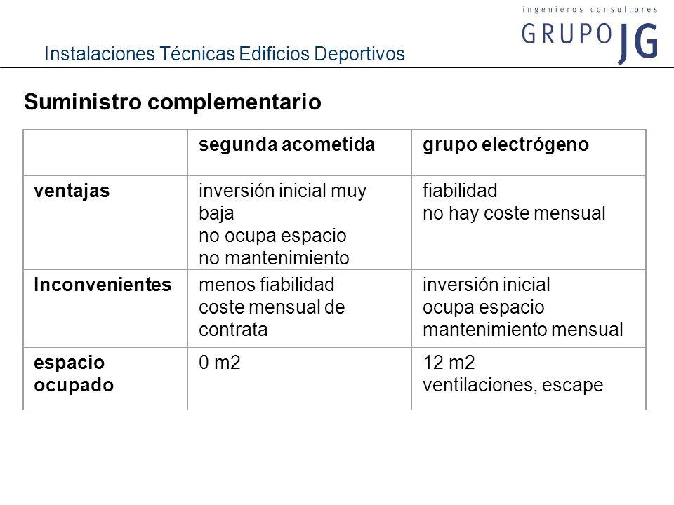 Instalaciones Técnicas Edificios Deportivos Suministro complementario segunda acometidagrupo electrógeno ventajasinversión inicial muy baja no ocupa e