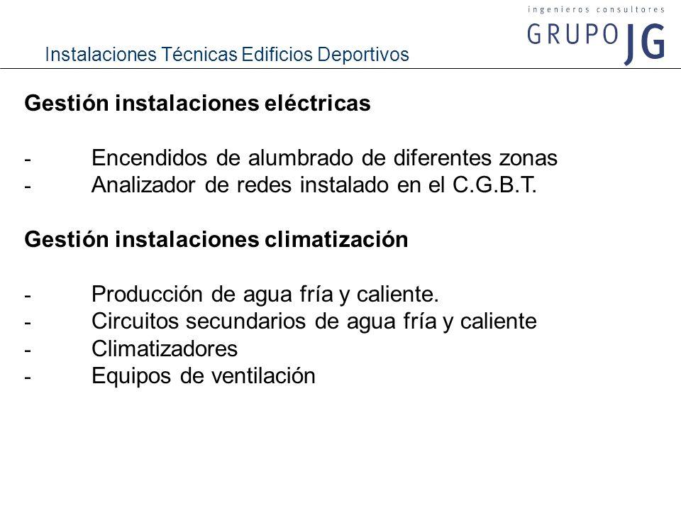 Instalaciones Técnicas Edificios Deportivos Gestión instalaciones eléctricas - Encendidos de alumbrado de diferentes zonas - Analizador de redes insta
