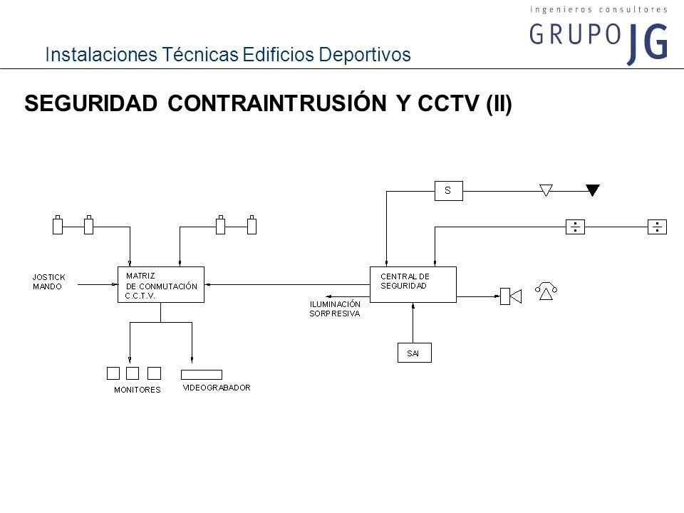 Instalaciones Técnicas Edificios Deportivos SEGURIDAD CONTRAINTRUSIÓN Y CCTV (II)