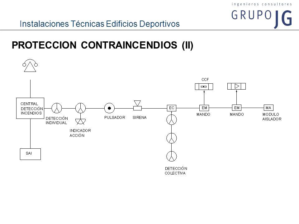 Instalaciones Técnicas Edificios Deportivos PROTECCION CONTRAINCENDIOS (II)