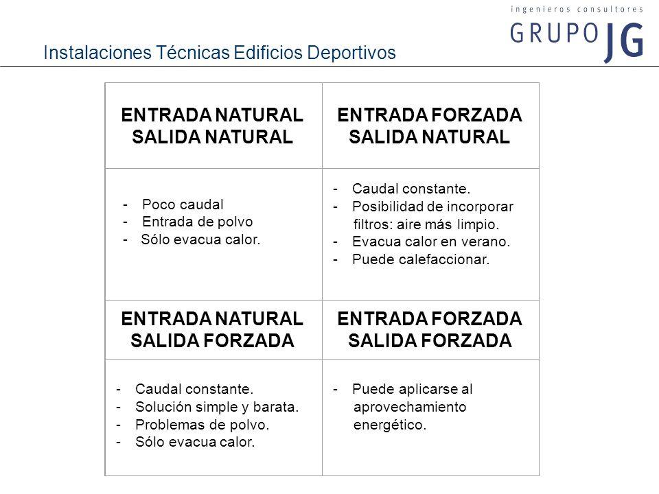 Instalaciones Técnicas Edificios Deportivos Proyecto básico Verificar el cumplimiento de normativas (contraincendios, aislamiento térmico, aislamiento acústico).