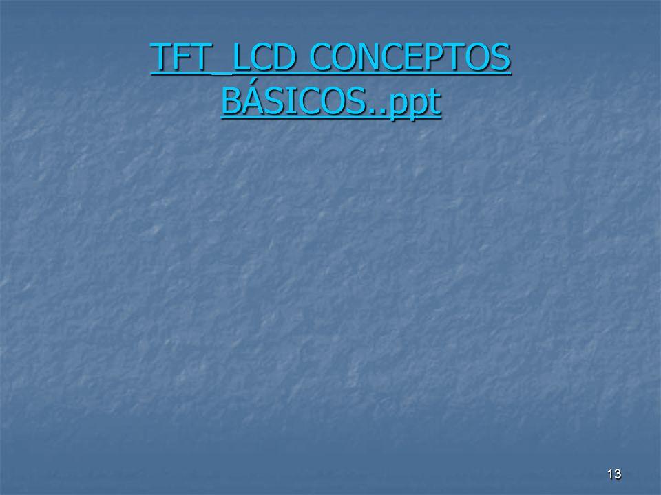 12 Existen tres tipos de tecnologías LCD: Existen tres tipos de tecnologías LCD: S.IPS: El mas rápido entre escala de grises, la mejor precisión cromática y el mejor ángulo de visión.