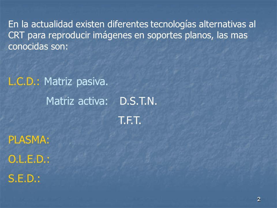2 En la actualidad existen diferentes tecnologías alternativas al CRT para reproducir imágenes en soportes planos, las mas conocidas son: L.C.D.: Matriz pasiva.