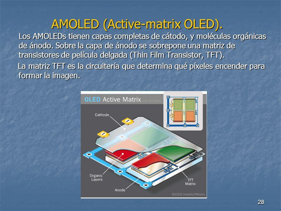 27 PMOLED (Passive-matrix OLED).