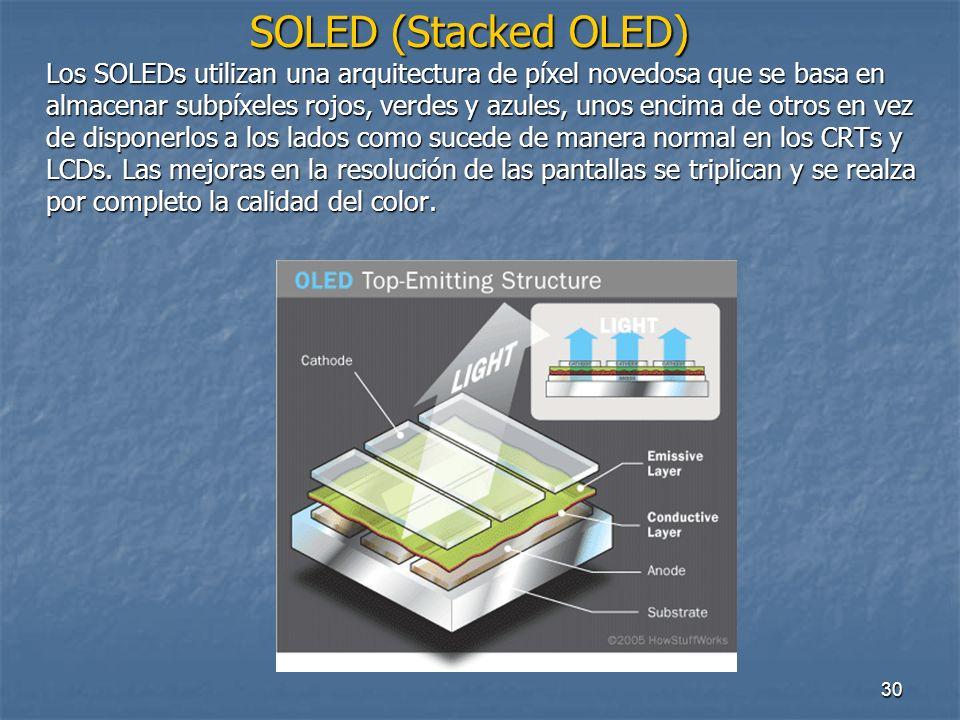 29 TOLED (Transparent OLED) : Los TOLEDs usan un terminal transparente para crear pantallas que pueden emitir en su cara delantera, en la de atrás, o en ambas consiguiendo ser transparentes.