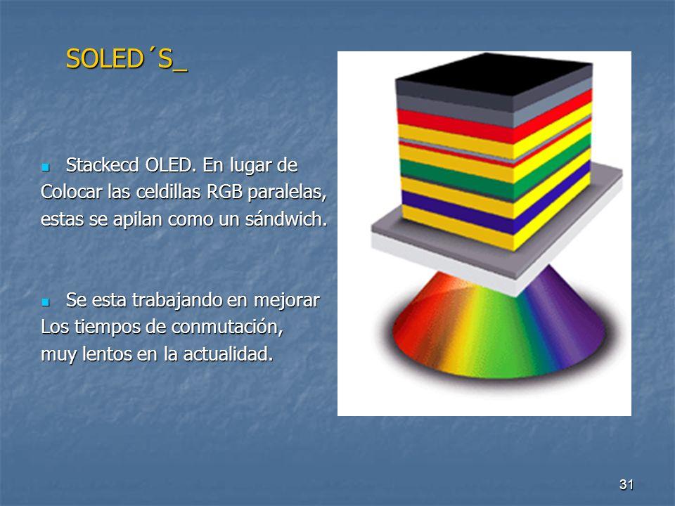 30 SOLED (Stacked OLED) Los SOLEDs utilizan una arquitectura de píxel novedosa que se basa en almacenar subpíxeles rojos, verdes y azules, unos encima de otros en vez de disponerlos a los lados como sucede de manera normal en los CRTs y LCDs.