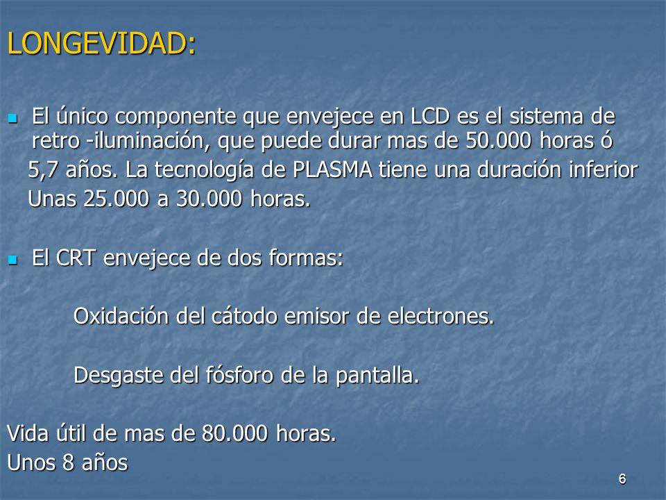 6 LONGEVIDAD: El único componente que envejece en LCD es el sistema de retro -iluminación, que puede durar mas de 50.000 horas ó El único componente que envejece en LCD es el sistema de retro -iluminación, que puede durar mas de 50.000 horas ó 5,7 años.
