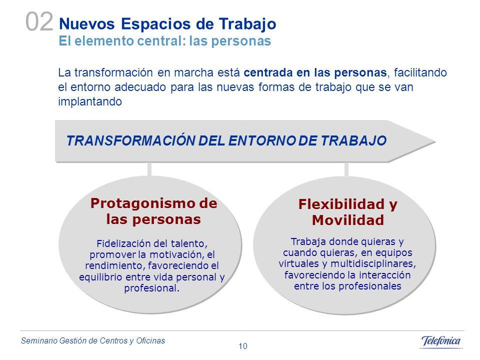Seminario Gestión de Centros y Oficinas 10 La transformación en marcha está centrada en las personas, facilitando el entorno adecuado para las nuevas