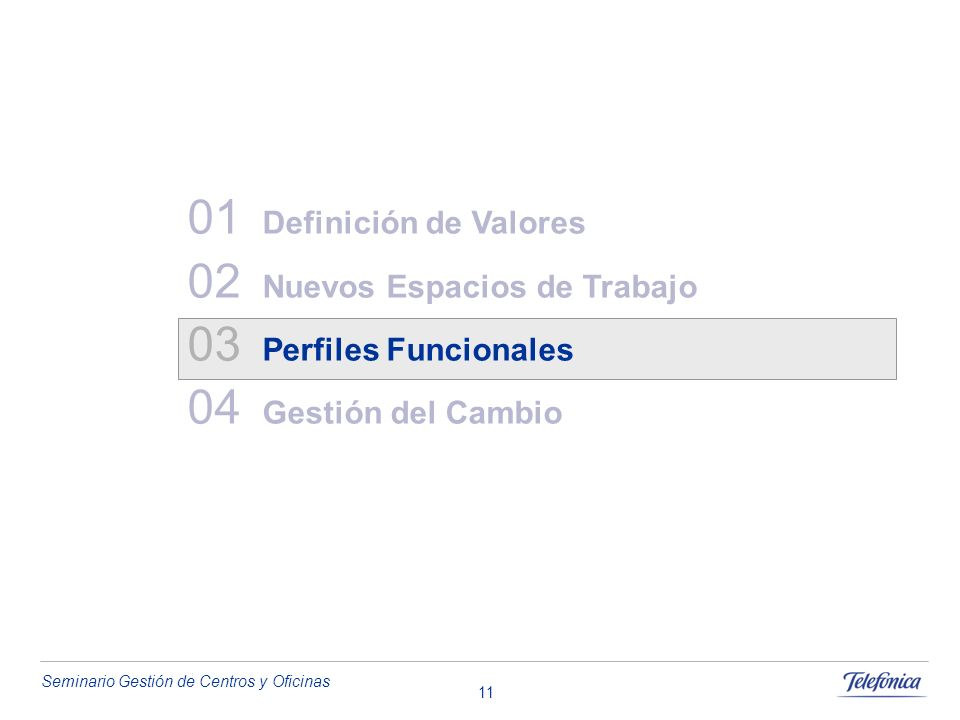 Seminario Gestión de Centros y Oficinas 11 01 Definición de Valores 02 Nuevos Espacios de Trabajo 03 Perfiles Funcionales 04 Gestión del Cambio