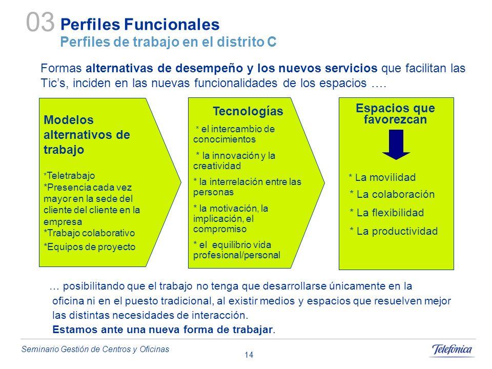 Seminario Gestión de Centros y Oficinas 14 Formas alternativas de desempeño y los nuevos servicios que facilitan las Tics, inciden en las nuevas funci