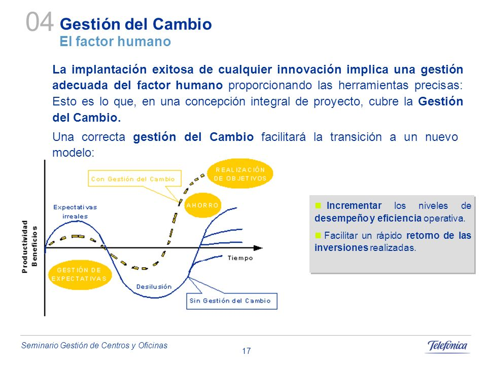 Seminario Gestión de Centros y Oficinas 17 Incrementar los niveles de desempeño y eficiencia operativa. Facilitar un rápido retorno de las inversiones