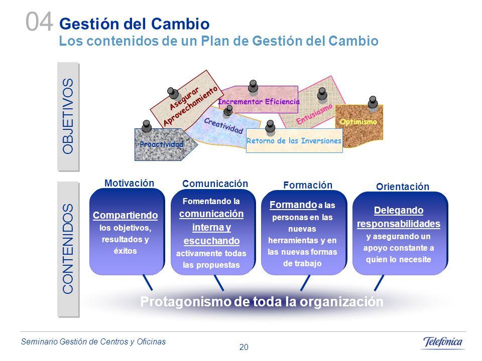 Seminario Gestión de Centros y Oficinas 20 Entusiasmo Protagonismo de toda la organización Compartiendo los objetivos, resultados y éxitos Formando a