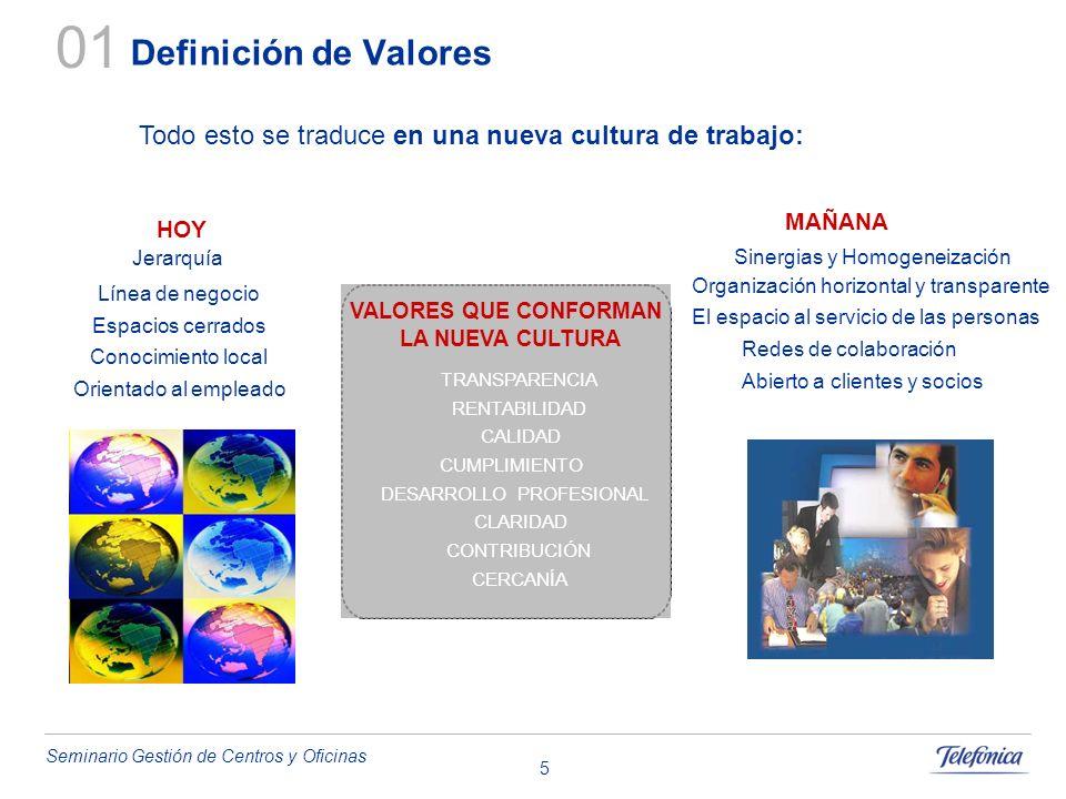 Seminario Gestión de Centros y Oficinas 16 01 Definición de Valores 02 Nuevos Espacios de Trabajo 03 Perfiles Funcionales 04 Gestión del Cambio
