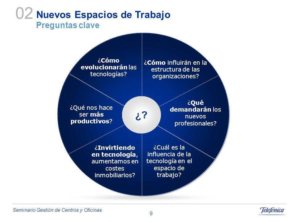 Seminario Gestión de Centros y Oficinas 9 02 Nuevos Espacios de Trabajo Preguntas clave ¿? ¿Cómo evolucionarán las tecnologías? ¿Cómo influirán en la