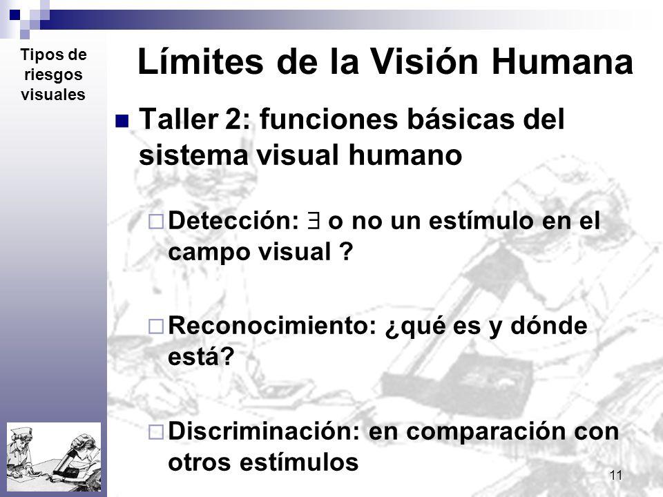11 Límites de la Visión Humana Taller 2: funciones básicas del sistema visual humano Detección: o no un estímulo en el campo visual ? Reconocimiento: