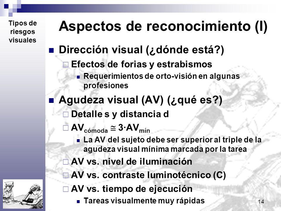 14 Aspectos de reconocimiento (I) Dirección visual (¿dónde está?) Efectos de forias y estrabismos Requerimientos de orto-visión en algunas profesiones