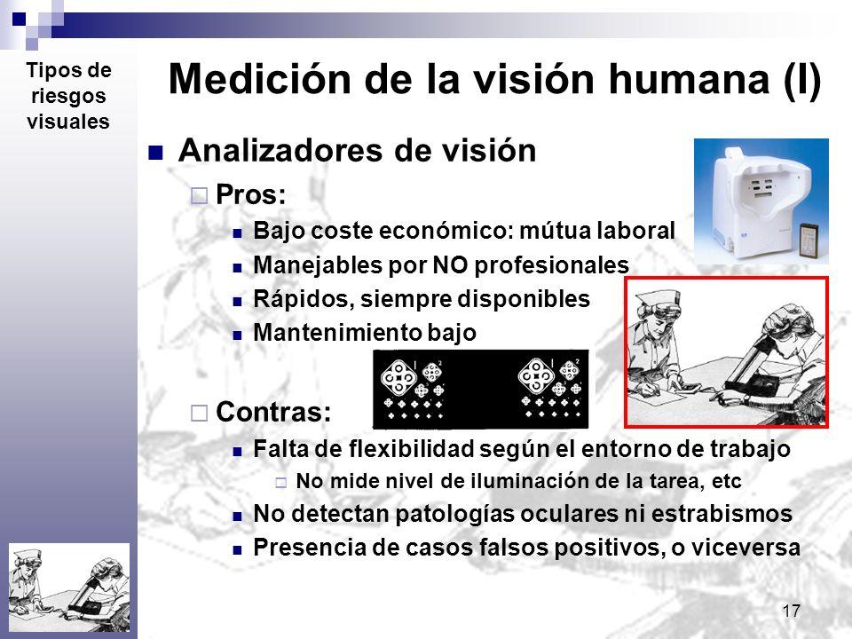 17 Medición de la visión humana (I) Analizadores de visión Pros: Bajo coste económico: mútua laboral Manejables por NO profesionales Rápidos, siempre
